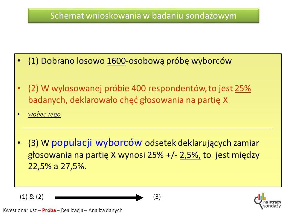 Sondaż jest badaniem statystycznym Przedmiot Zakres Cel Metoda Wynik populacja zestaw pytań na temat populacji zestaw zmiennych służących do wyznaczenia odpowiedzi na pytania badanie próby pobieranej z badanej populacji według schematu opisywanego w kategoriach probabilistycznych