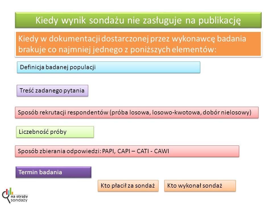 Kiedy wynik sondażu nie zasługuje na publikację Kiedy w dokumentacji dostarczonej przez wykonawcę badania brakuje co najmniej jednego z poniższych elementów: Definicja badanej populacji Treść zadanego pytania Sposób rekrutacji respondentów (próba losowa, losowo-kwotowa, dobór nielosowy) Liczebność próby Sposób zbierania odpowiedzi: PAPI, CAPI – CATI - CAWI Termin badania Kto płacił za sondaż Kto wykonał sondaż