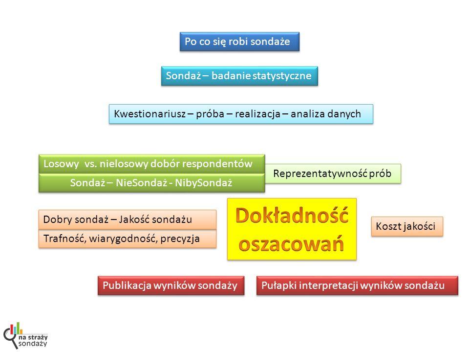 Przykłady niepełnych informacji o badaniu Polacy zaciskają pasa, Rzeczpospolita, 01.02.2013: Kolejne badania potwierdzają, że konsumenci bojąc się negatywnego wpływu spowolnienia gospodarczego na swój domowy budżet, zaczynają ograniczanie wydatków w wielu dziedzinach.