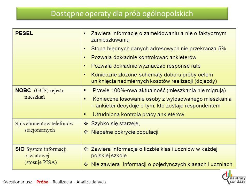 Dostępne operaty dla prób ogólnopolskich PESELZawiera informację o zameldowaniu a nie o faktycznym zamieszkiwaniu Stopa błędnych danych adresowych nie