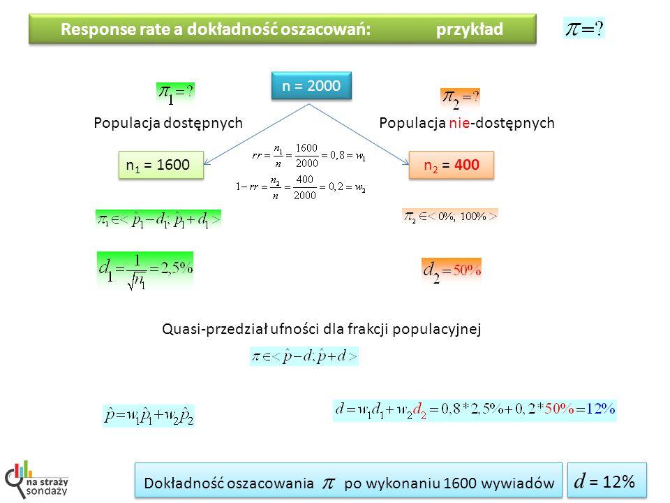 Response rate a dokładność oszacowań: przykład Populacja dostępnychPopulacja nie-dostępnych n = 2000 n 1 = 1600 n 2 = 400 Quasi-przedział ufności dla frakcji populacyjnej Dokładność oszacowania po wykonaniu 1600 wywiadów d = 12%