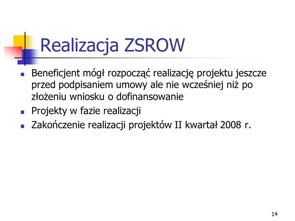 14 Realizacja ZSROW Beneficjent mógł rozpocząć realizację projektu jeszcze przed podpisaniem umowy ale nie wcześniej niż po złożeniu wniosku o dofinansowanie Projekty w fazie realizacji Zakończenie realizacji projektów II kwartał 2008 r.