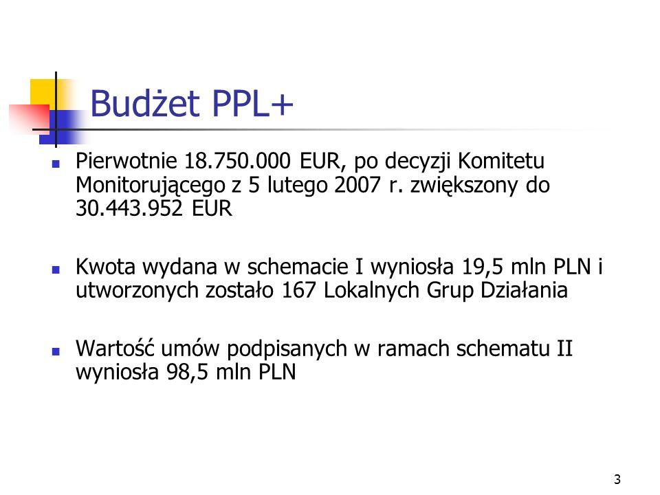 3 Budżet PPL+ Pierwotnie 18.750.000 EUR, po decyzji Komitetu Monitorującego z 5 lutego 2007 r.