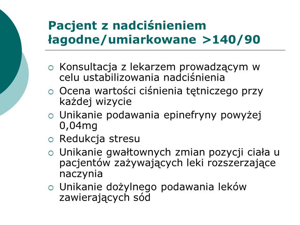 Pacjent z nadciśnieniem łagodne/umiarkowane >140/90 Konsultacja z lekarzem prowadzącym w celu ustabilizowania nadciśnienia Ocena wartości ciśnienia tę