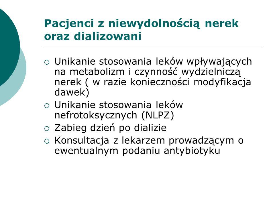 Pacjenci z niewydolnością nerek oraz dializowani Unikanie stosowania leków wpływających na metabolizm i czynność wydzielniczą nerek ( w razie konieczn