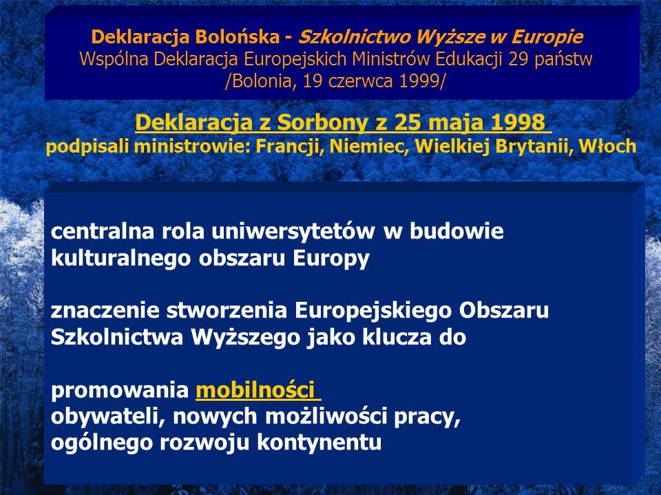 Deklaracja Bolońska - Szkolnictwo Wyższe w Europie Wspólna Deklaracja Europejskich Ministrów Edukacji 29 państw /Bolonia, 19 czerwca 1999/ centralna rola uniwersytetów w budowie kulturalnego obszaru Europy znaczenie stworzenia Europejskiego Obszaru Szkolnictwa Wyższego jako klucza do promowania mobilności obywateli, nowych możliwości pracy, ogólnego rozwoju kontynentu Deklaracja z Sorbony z 25 maja 1998 podpisali ministrowie: Francji, Niemiec, Wielkiej Brytanii, Włoch