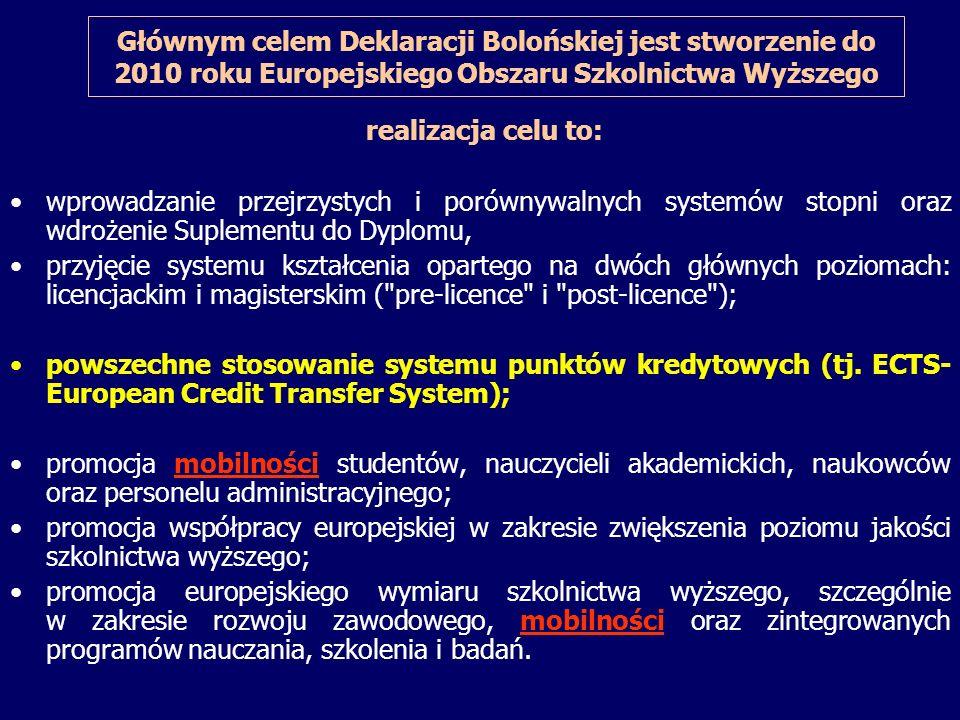 Głównym celem Deklaracji Bolońskiej jest stworzenie do 2010 roku Europejskiego Obszaru Szkolnictwa Wyższego realizacja celu to: wprowadzanie przejrzystych i porównywalnych systemów stopni oraz wdrożenie Suplementu do Dyplomu, przyjęcie systemu kształcenia opartego na dwóch głównych poziomach: licencjackim i magisterskim ( pre-licence i post-licence ); powszechne stosowanie systemu punktów kredytowych (tj.