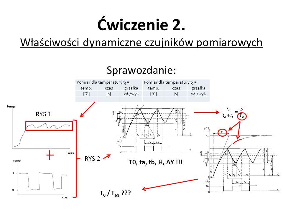 Ćwiczenie 2.Właściwości dynamiczne czujników pomiarowych Sprawozdanie: T 0 / T 63 ??.