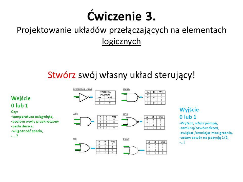 Ćwiczenie 3. Projektowanie układów przełączających na elementach logicznych Stwórz swój własny układ sterujący! Wejście 0 lub 1 Czy: -temperatura osią