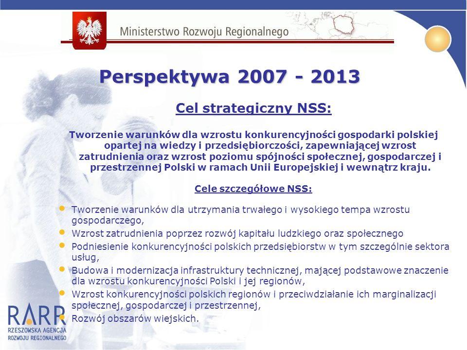 Cel strategiczny NSS: Tworzenie warunków dla wzrostu konkurencyjności gospodarki polskiej opartej na wiedzy i przedsiębiorczości, zapewniającej wzrost zatrudnienia oraz wzrost poziomu spójności społecznej, gospodarczej i przestrzennej Polski w ramach Unii Europejskiej i wewnątrz kraju.