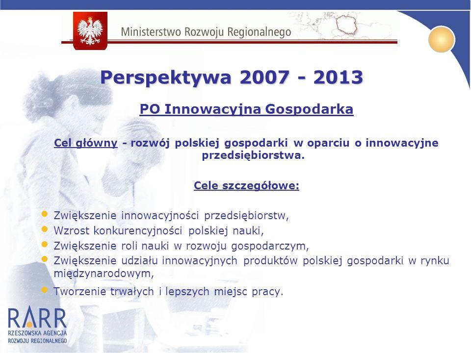 PO Innowacyjna Gospodarka Cel główny - rozwój polskiej gospodarki w oparciu o innowacyjne przedsiębiorstwa.