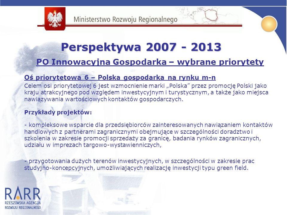PO Innowacyjna Gospodarka – wybrane priorytety Oś priorytetowa 6 – Polska gospodarka na rynku m-n Celem osi priorytetowej 6 jest wzmocnienie marki Polska przez promocję Polski jako kraju atrakcyjnego pod względem inwestycyjnym i turystycznym, a także jako miejsca nawiązywania wartościowych kontaktów gospodarczych.