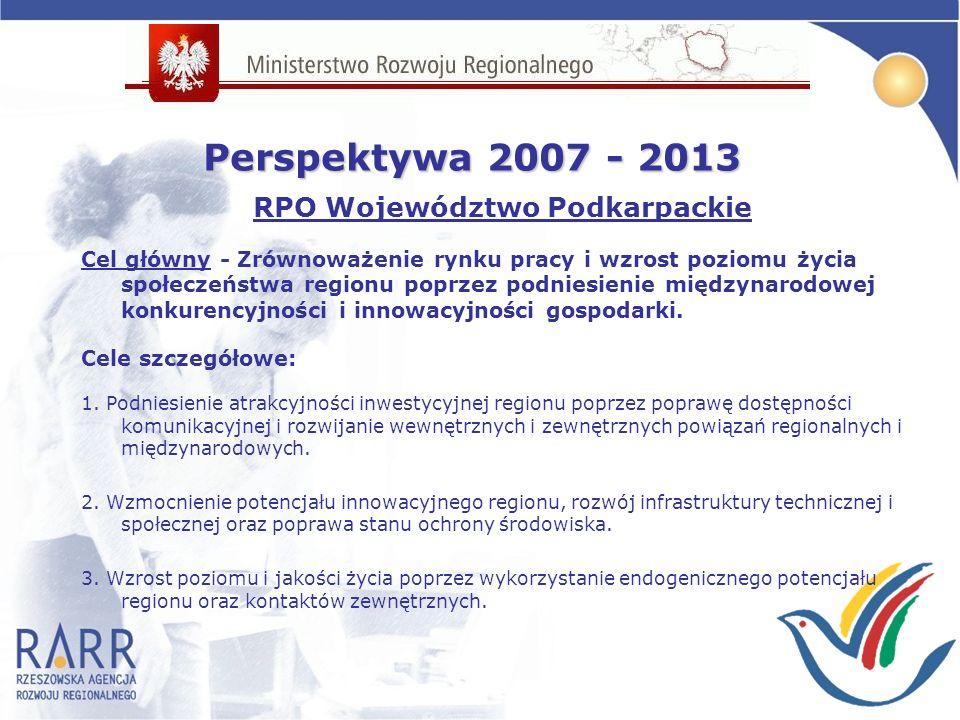 RPO Województwo Podkarpackie Cel główny - Zrównoważenie rynku pracy i wzrost poziomu życia społeczeństwa regionu poprzez podniesienie międzynarodowej konkurencyjności i innowacyjności gospodarki.