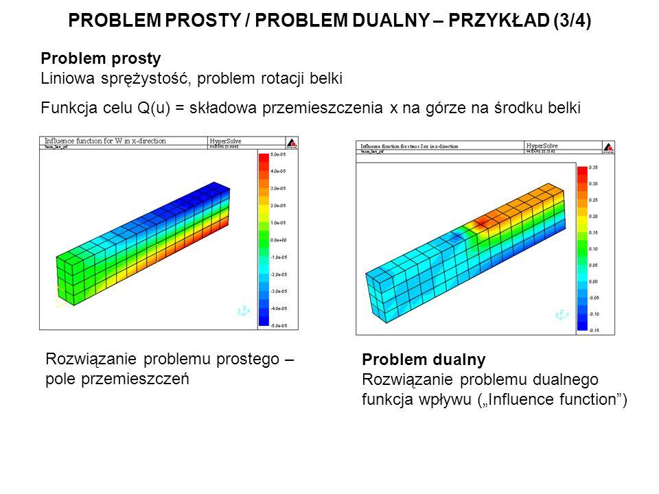 PROBLEM PROSTY / PROBLEM DUALNY – PRZYKŁAD (3/4) Problem prosty Liniowa sprężystość, problem rotacji belki Funkcja celu Q(u) = składowa przemieszczenia x na górze na środku belki Problem dualny Problem dualny Rozwiązanie problemu dualnego funkcja wpływu (Influence function) Rozwiązanie problemu prostego – pole przemieszczeń