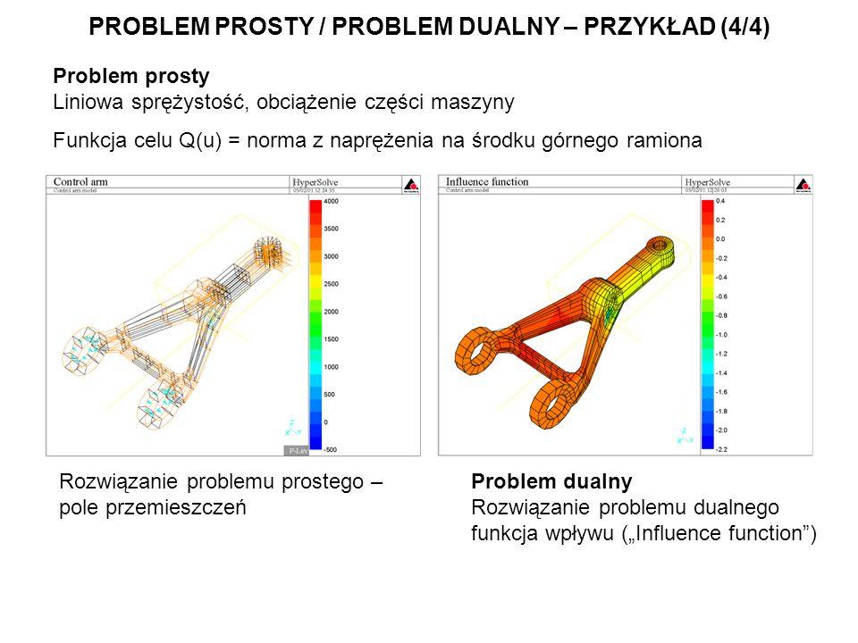 PROBLEM PROSTY / PROBLEM DUALNY – PRZYKŁAD (4/4) Problem prosty Liniowa sprężystość, obciążenie części maszyny Funkcja celu Q(u) = norma z naprężenia na środku górnego ramiona Problem dualny Rozwiązanie problemu dualnego funkcja wpływu (Influence function) Rozwiązanie problemu prostego – pole przemieszczeń