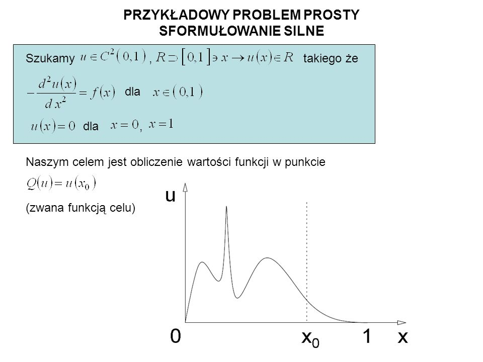 dla, Szukamy, takiego że PRZYKŁADOWY PROBLEM PROSTY SFORMUŁOWANIE SILNE dla Naszym celem jest obliczenie wartości funkcji w punkcie (zwana funkcją celu)