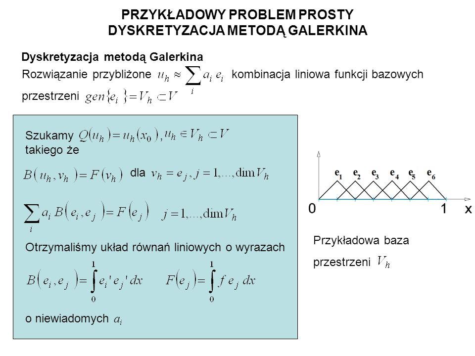 Rozwiązanie przybliżone kombinacja liniowa funkcji bazowych przestrzeni PRZYKŁADOWY PROBLEM PROSTY DYSKRETYZACJA METODĄ GALERKINA Dyskretyzacja metodą Galerkina dla Szukamy, takiego że Otrzymaliśmy układ równań liniowych o wyrazach Przykładowa baza przestrzeni o niewiadomych a i