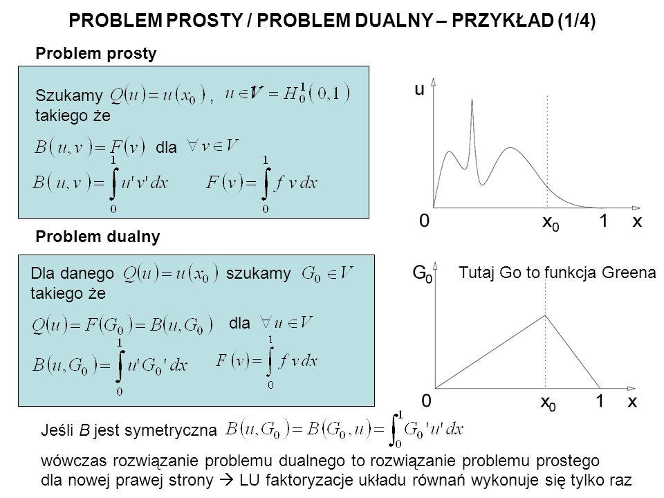Jeśli B jest symetryczna wówczas rozwiązanie problemu dualnego to rozwiązanie problemu prostego dla nowej prawej strony LU faktoryzacje układu równań wykonuje się tylko raz Dla danego szukamy takiego że dla PROBLEM PROSTY / PROBLEM DUALNY – PRZYKŁAD (1/4) dla Problem prosty Szukamy, takiego że Problem dualny Tutaj Go to funkcja Greena