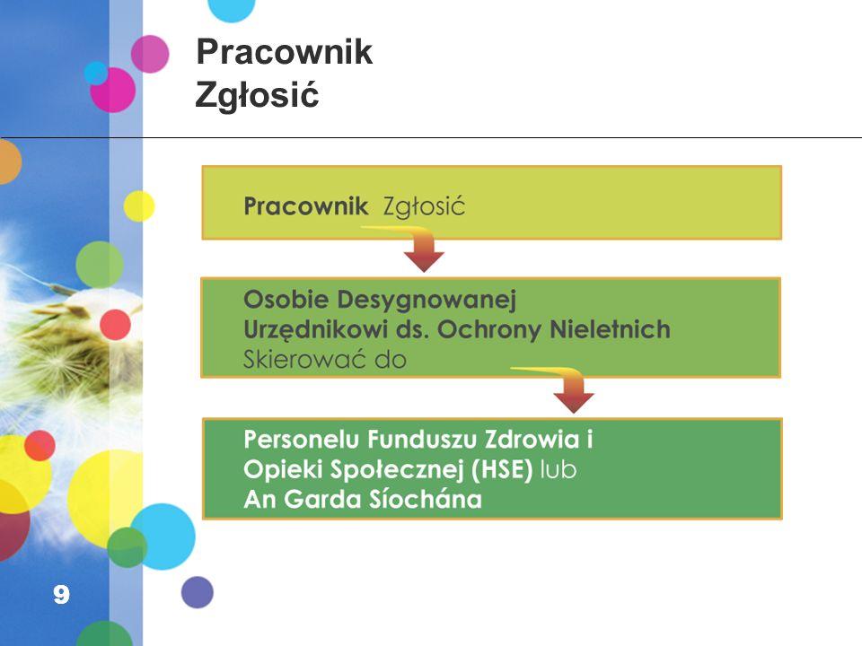 Pracownik Zgłosić 9
