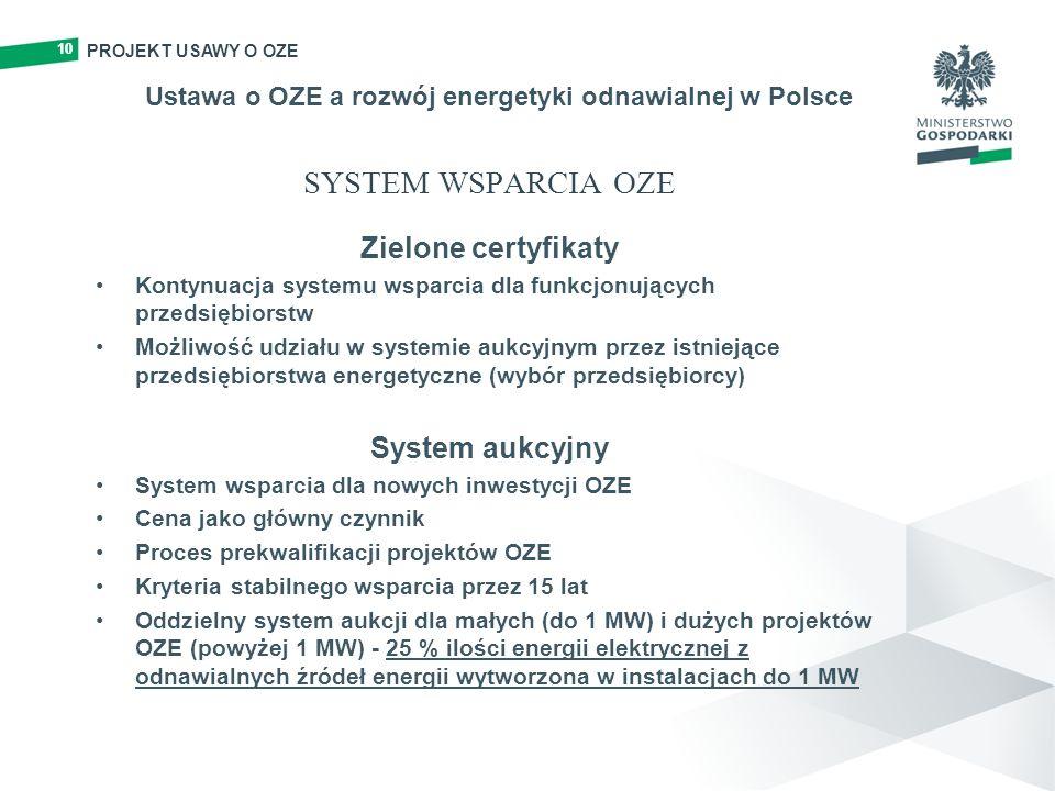 10 SYSTEM WSPARCIA OZE Zielone certyfikaty Kontynuacja systemu wsparcia dla funkcjonujących przedsiębiorstw Możliwość udziału w systemie aukcyjnym prz