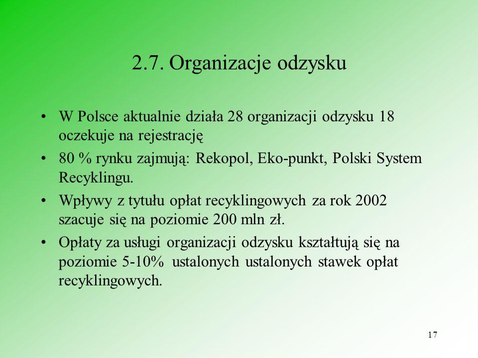 18 2.8.