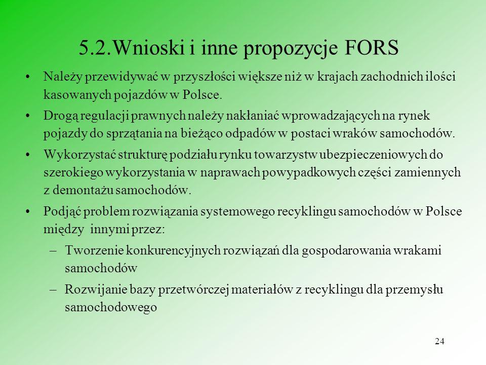 24 5.2.Wnioski i inne propozycje FORS Należy przewidywać w przyszłości większe niż w krajach zachodnich ilości kasowanych pojazdów w Polsce. Drogą reg