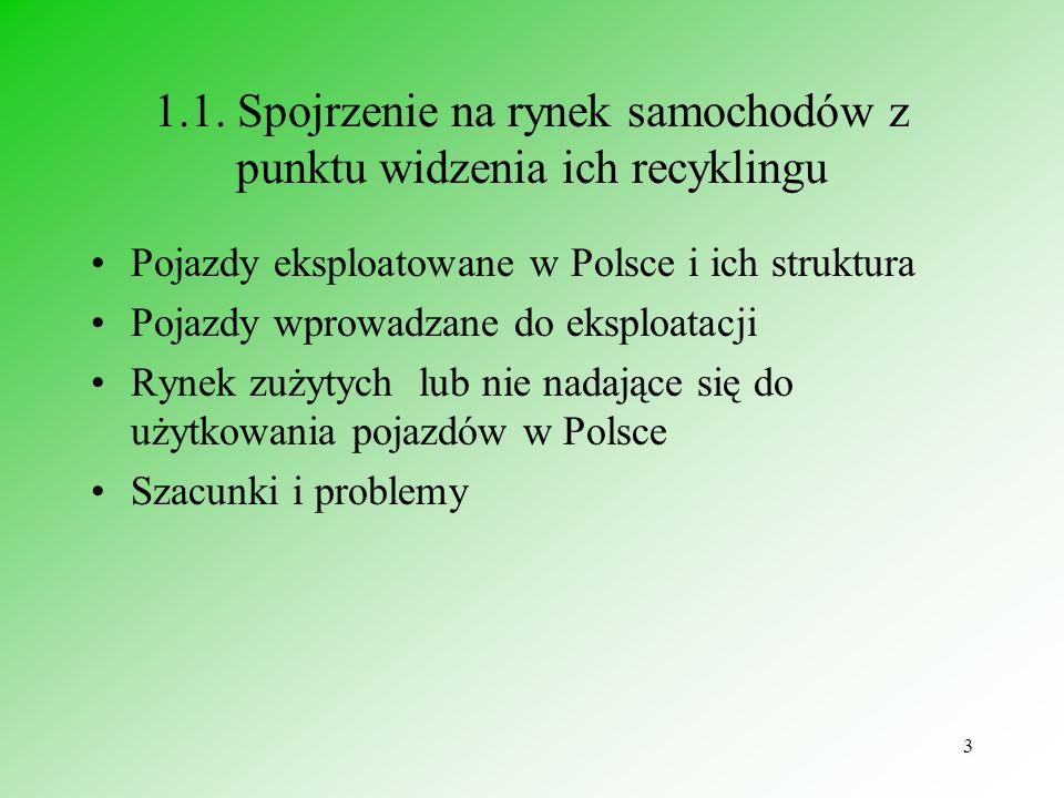 4 1.2. Dane z podziałem na województwa Opracowanie firmy AMBIT