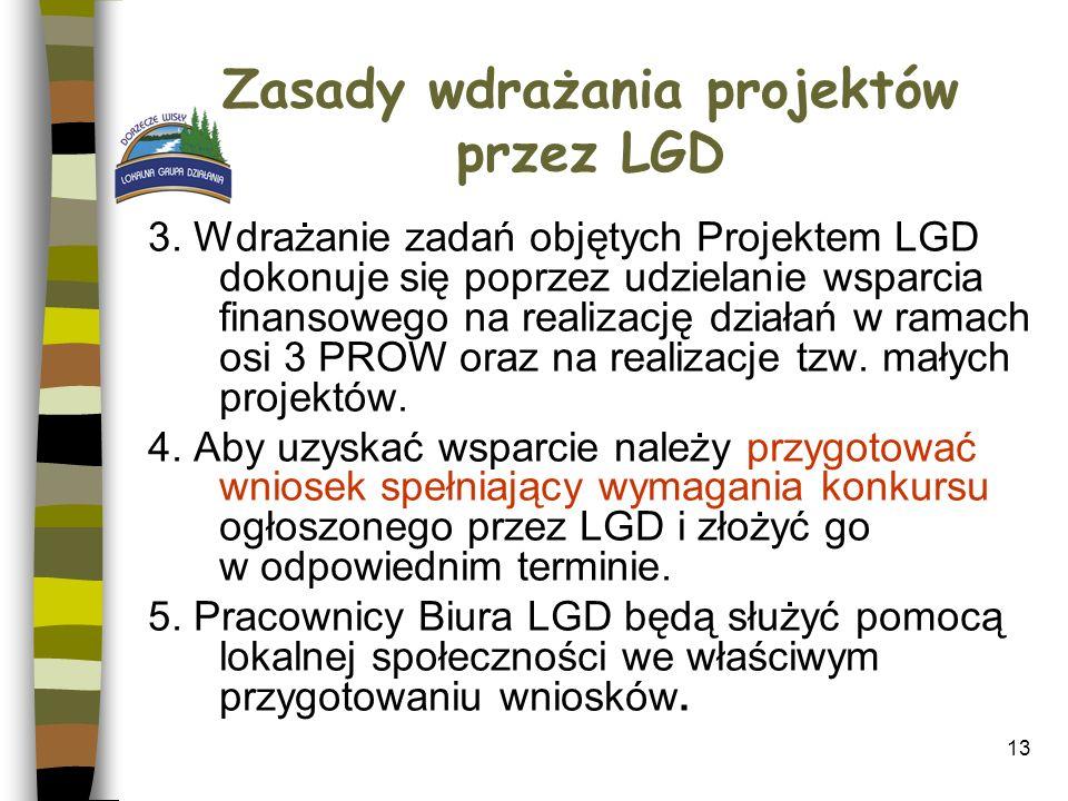 13 Zasady wdrażania projektów przez LGD 3. Wdrażanie zadań objętych Projektem LGD dokonuje się poprzez udzielanie wsparcia finansowego na realizację d