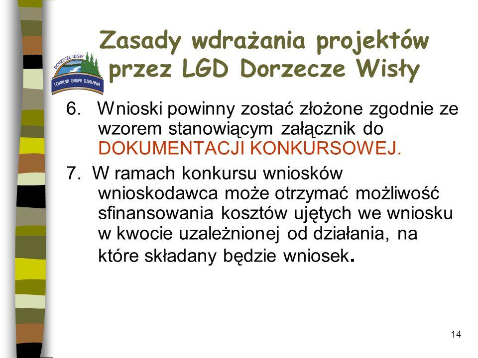 14 Zasady wdrażania projektów przez LGD Dorzecze Wisły 6. Wnioski powinny zostać złożone zgodnie ze wzorem stanowiącym załącznik do DOKUMENTACJI KONKU