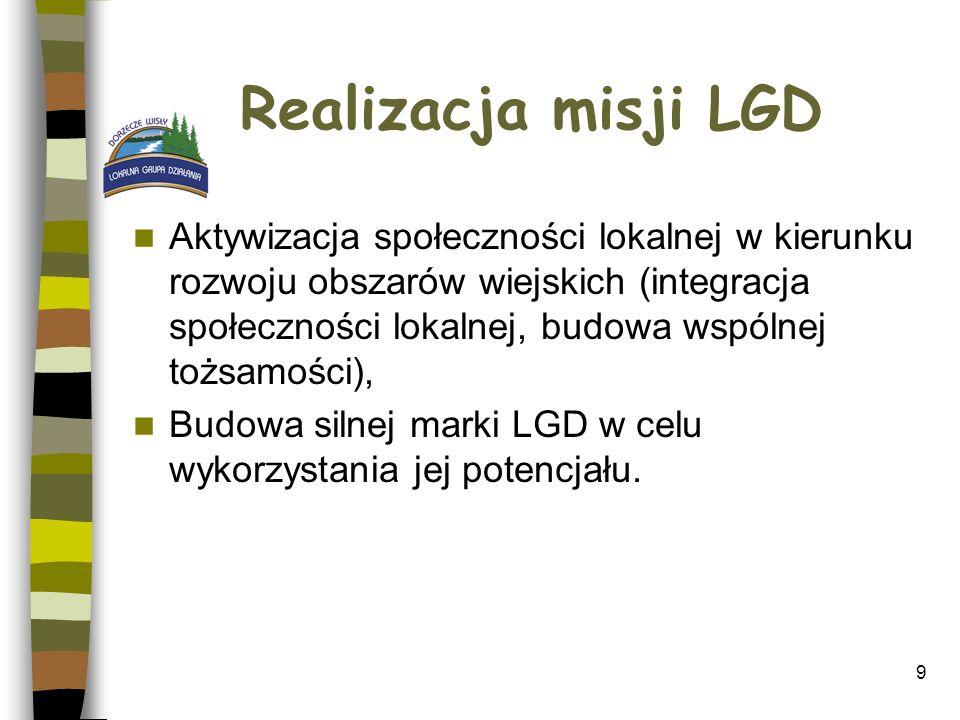 Realizacja misji LGD Aktywizacja społeczności lokalnej w kierunku rozwoju obszarów wiejskich (integracja społeczności lokalnej, budowa wspólnej tożsam