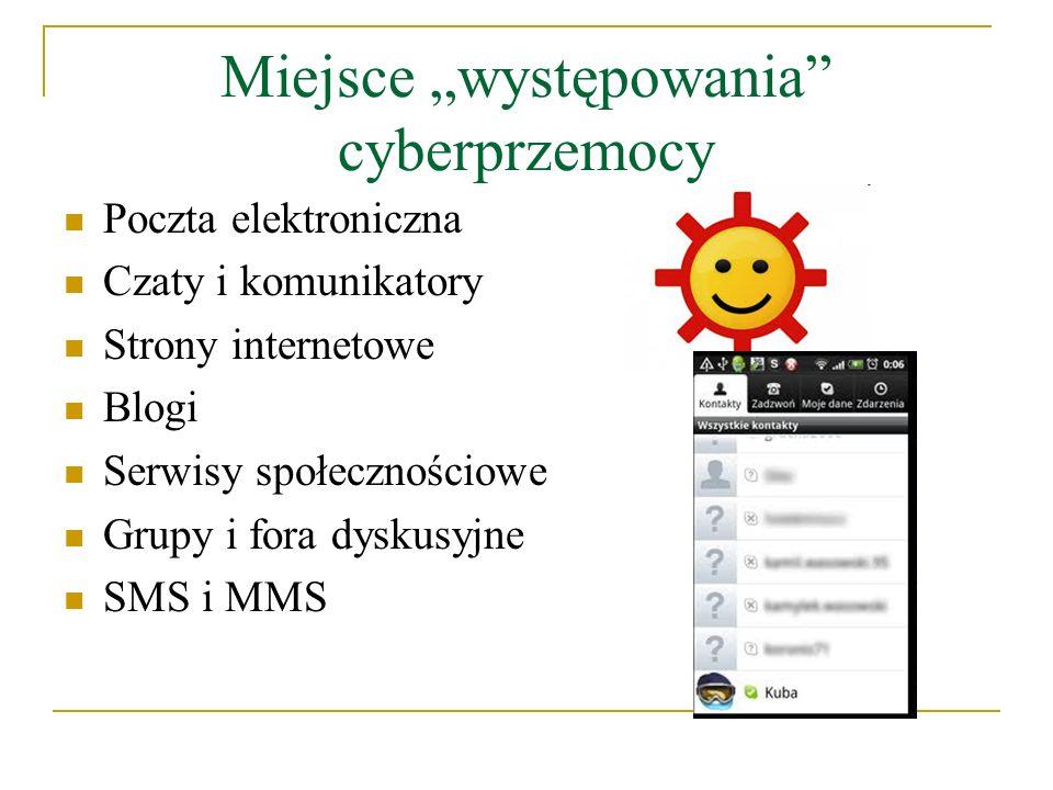 Miejsce występowania cyberprzemocy Poczta elektroniczna Czaty i komunikatory Strony internetowe Blogi Serwisy społecznościowe Grupy i fora dyskusyjne
