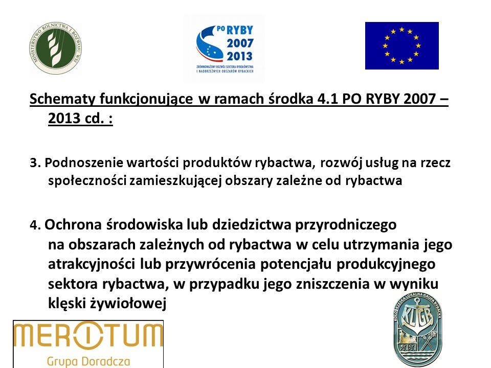 Schematy funkcjonujące w ramach środka 4.1 PO RYBY 2007 – 2013 cd.