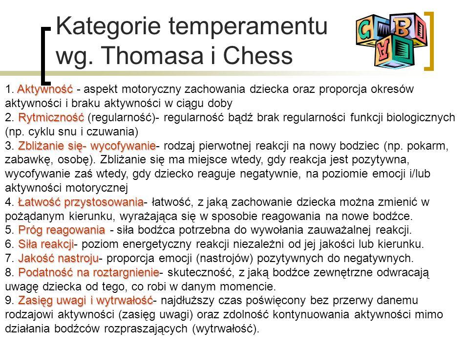 Kategorie temperamentu wg. Thomasa i Chess Aktywność Rytmiczność Zbliżanie się- wycofywanie Łatwość przystosowania Próg reagowania Siła reakcji Jakość