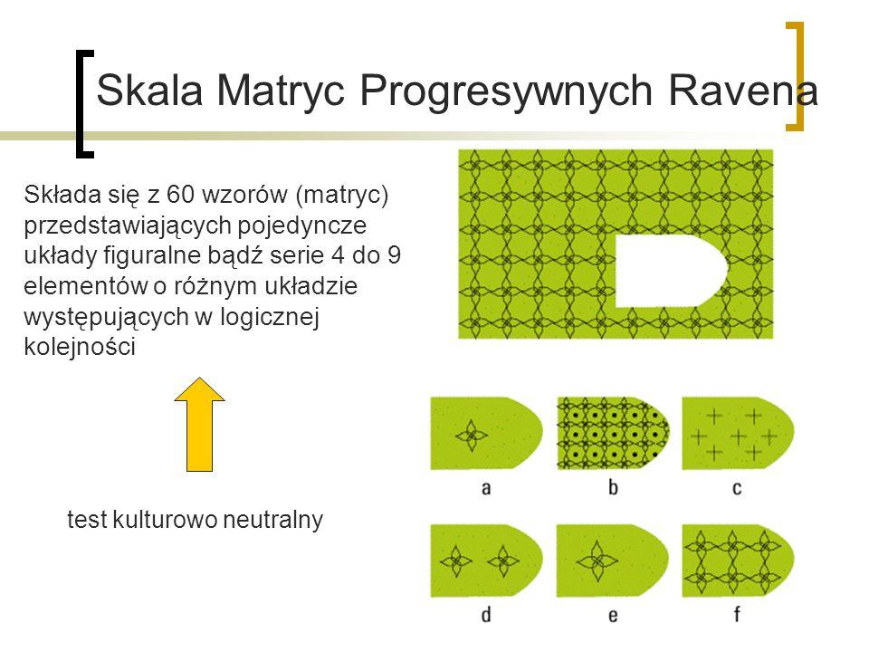 Skala Matryc Progresywnych Ravena Składa się z 60 wzorów (matryc) przedstawiających pojedyncze układy figuralne bądź serie 4 do 9 elementów o różnym układzie występujących w logicznej kolejności test kulturowo neutralny