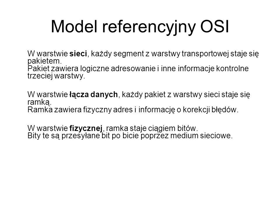 Model referencyjny OSI W warstwie sieci, każdy segment z warstwy transportowej staje się pakietem. Pakiet zawiera logiczne adresowanie i inne informac