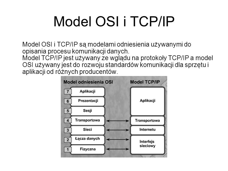 Model OSI i TCP/IP Model OSI i TCP/IP są modelami odniesienia używanymi do opisania procesu komunikacji danych. Model TCP/IP jest używany ze wglądu na