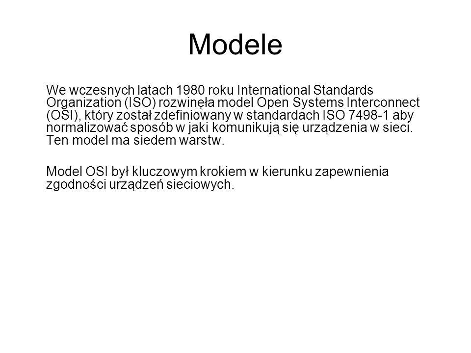 Modele We wczesnych latach 1980 roku International Standards Organization (ISO) rozwinęła model Open Systems Interconnect (OSI), który został zdefinio
