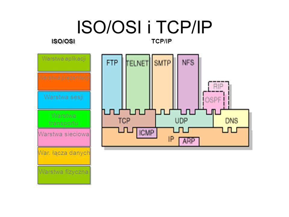 ISO/OSI i TCP/IP Warstwa aplikacji Warstwa prezentacji Warstwa sesji Warstwa transportu Warstwa sieciowa War. łącza danych Warstwa fizyczna ISO/OSI TC
