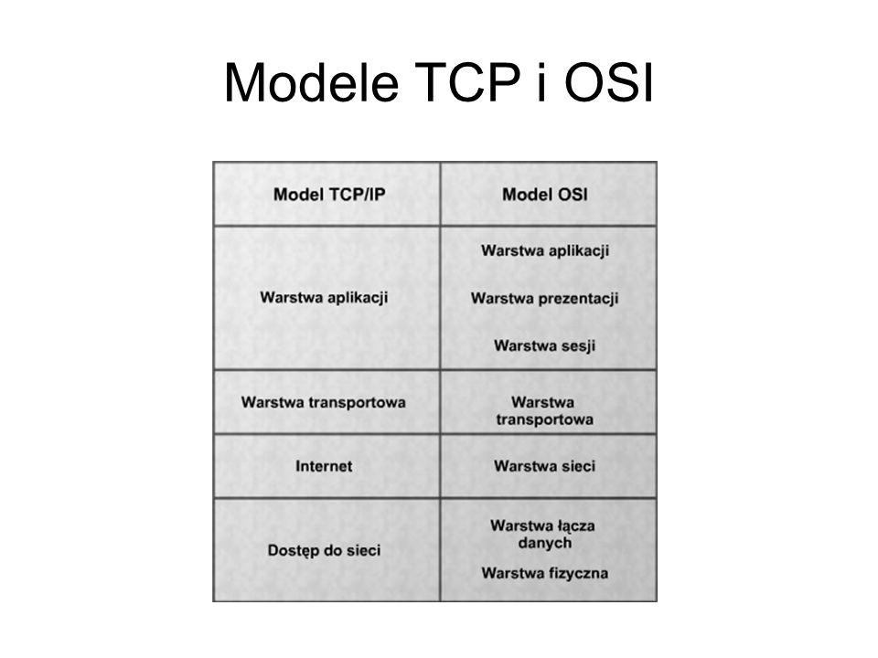 Zastosowania modelu Choć komunikacja w stosie odbywa się w płaszczyźnie pionowej, każdej warstwie wydaje się, że może się komunikować bezpośrednio z odpowiadającymi jej warstwami w komputerach zdalnych.