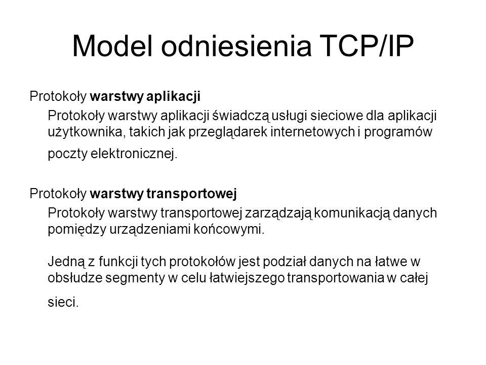 Model odniesienia TCP/IP Protokoły Internetowe Protokoły warstwy Internet działają w trzeciej warstwie od góry w modelu TCP/IP.