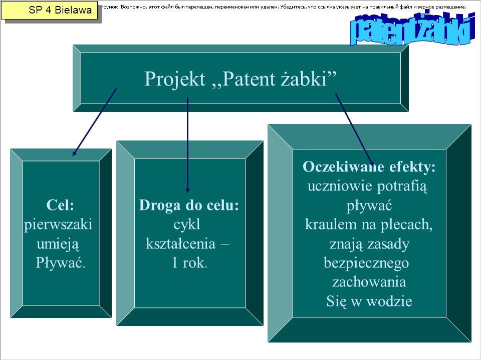 Projekt,,Patent żabki Cel: pierwszaki umieją Pływać.