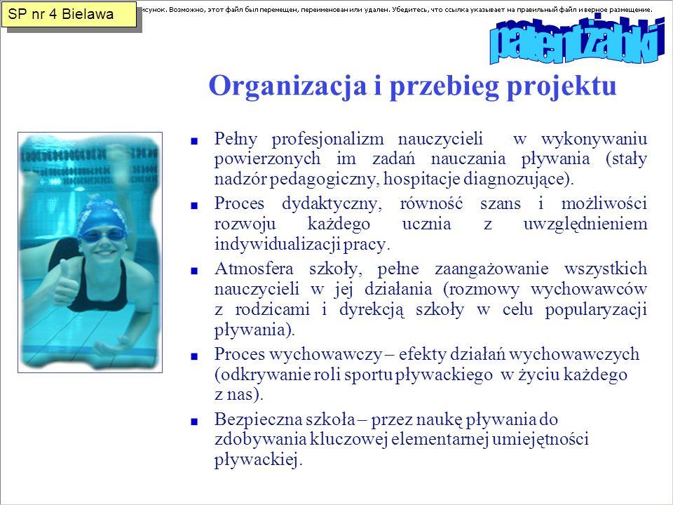 Organizacja i przebieg projektu Pełny profesjonalizm nauczycieli w wykonywaniu powierzonych im zadań nauczania pływania (stały nadzór pedagogiczny, hospitacje diagnozujące).