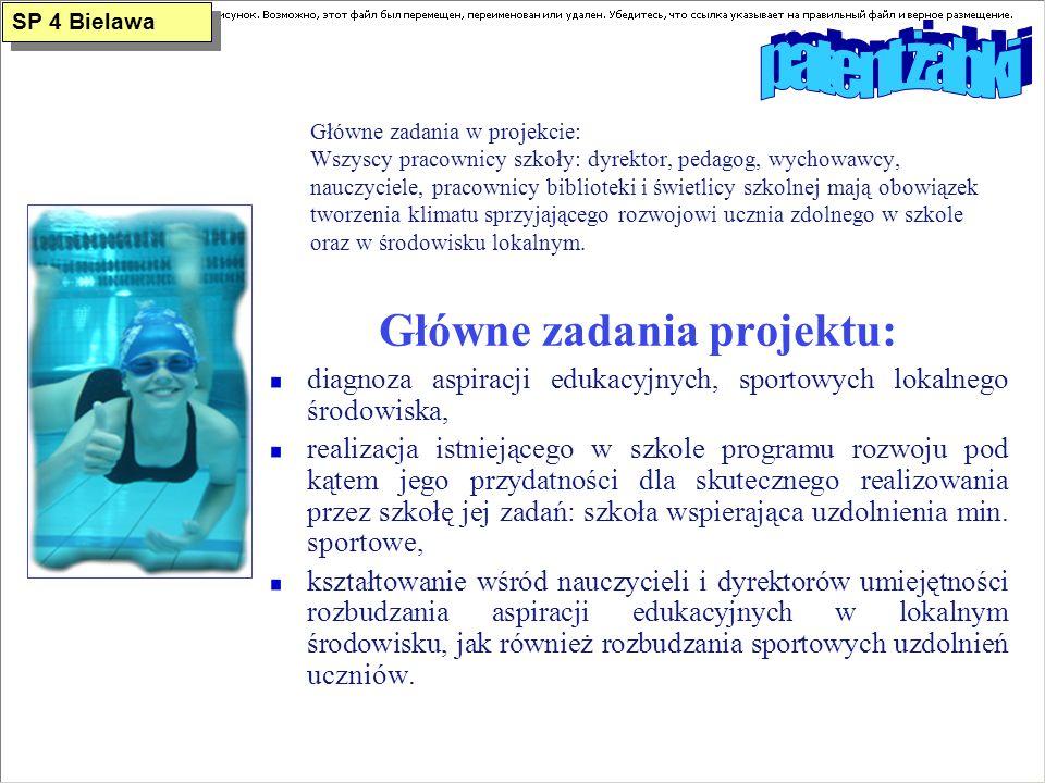 Formy współpracy Dokonywanie diagnoz.Obserwacja na zajęciach basenowych.