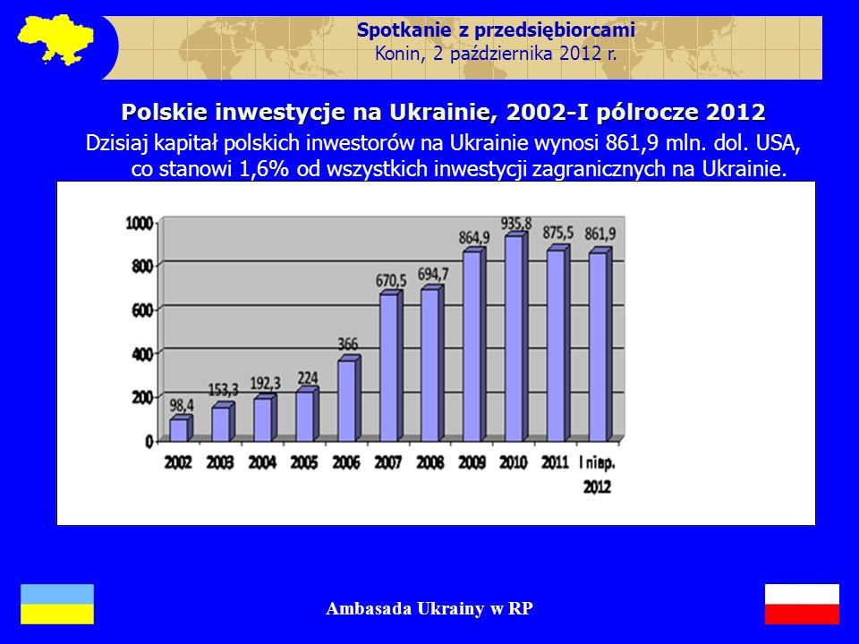 Ambasada Ukrainy w RP Polskie inwestycje na Ukrainie, 2002-I pólrocze 2012 Dzisiaj kapitał polskich inwestorów na Ukrainie wynosi 861,9 mln. dol. USA,