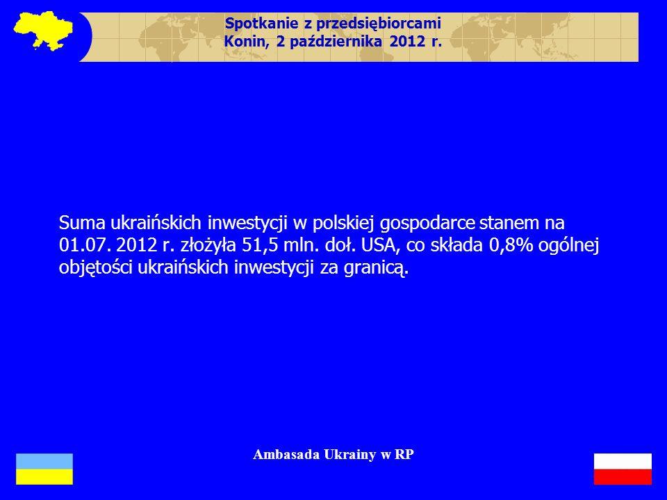 Suma ukraińskich inwestycji w polskiej gospodarce stanem na 01.07. 2012 r. złożyła 51,5 mln. doł. USA, co składa 0,8% ogólnej objętości ukraińskich in