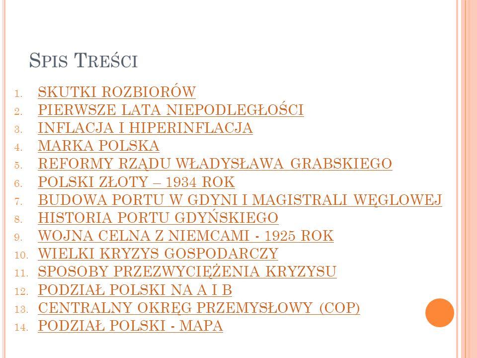 S PIS T REŚCI 1.SKUTKI ROZBIORÓW SKUTKI ROZBIORÓW 2.