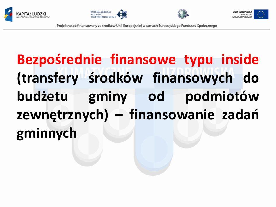 Bezpośrednie finansowe typu inside (transfery środków finansowych do budżetu gminy od podmiotów zewnętrznych) – finansowanie zadań gminnych