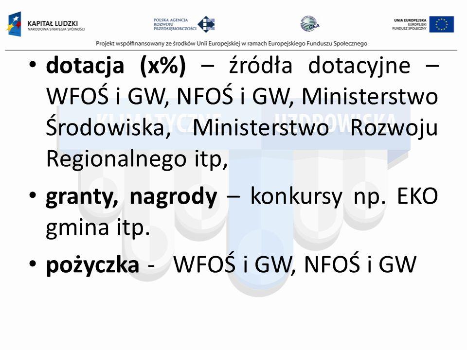 dotacja (x%) – źródła dotacyjne – WFOŚ i GW, NFOŚ i GW, Ministerstwo Środowiska, Ministerstwo Rozwoju Regionalnego itp, granty, nagrody – konkursy np.
