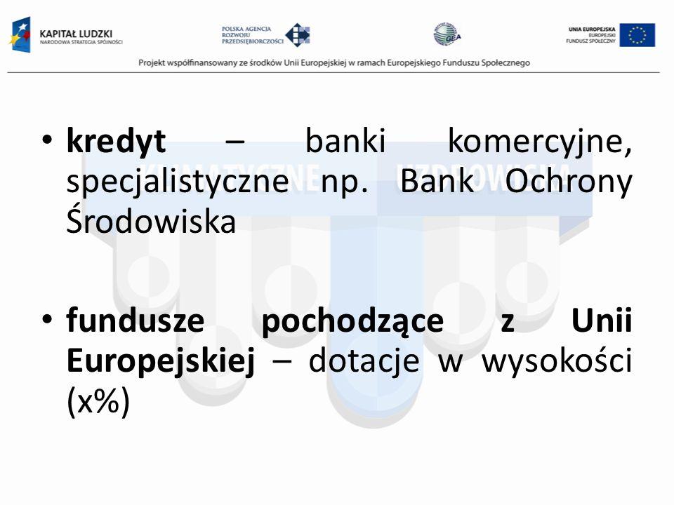 kredyt – banki komercyjne, specjalistyczne np.