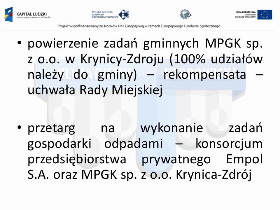 powierzenie zadań gminnych MPGK sp. z o.o.